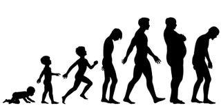Времена человека Стоковые Изображения RF