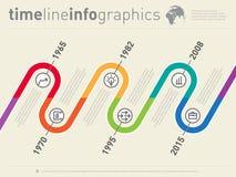 Временная последовательность по мирового бизнеса infographic, от прошлого к будущему Ve Стоковое фото RF