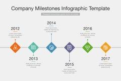Временная последовательность по основных этапов работ компании Стоковое Изображение