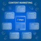 Временная последовательность по содержимого маркетинга круговая 7 шагов infographic Стоковое Изображение RF