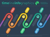 Временная последовательность по Infographic Граница временной рамки тенденций и тенденций вектор Стоковая Фотография RF