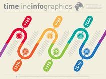 Временная последовательность по Infographic Граница временной рамки тенденций и тенденций вектор Стоковая Фотография