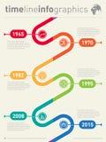 Временная последовательность по Infographic Граница временной рамки тенденций и тенденций вектор Стоковое Изображение RF
