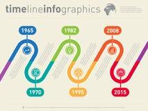 Временная последовательность по Infographic Граница временной рамки тенденций и тенденций вектор Стоковое Фото