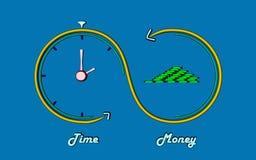 Время деньги, умный эскиз вкладов бесплатная иллюстрация
