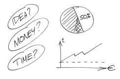 Время, деньги и идея иллюстрация вектора