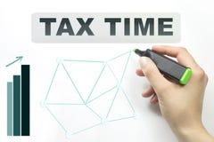 Время налога сочинительства руки с отметкой Стоковое Фото