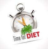 Время для знака диеты Стоковые Фото