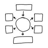 Вручите вычерченный символ пустых геометрических графиков форм для концепции Стоковое Изображение
