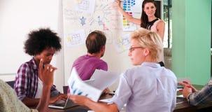 Встреча метода мозгового штурма женского менеджера ведущая в офисе видеоматериал