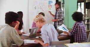 Встреча метода мозгового штурма менеджера ведущая творческая в офисе сток-видео