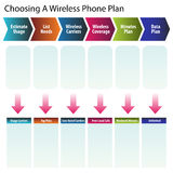 выбирать радиотелеграф плана телефона Стоковое Фото