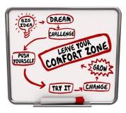 Выйдите ваше изменение нажима себя зоны комфорта вырастите диаграмма Стоковое Изображение RF