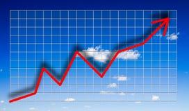 высокое небо профитов Стоковая Фотография RF