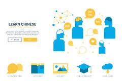 Выучите китайский вебсайт концепции Стоковое Фото