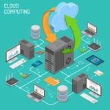 Вычислительная технология облака сети передачи данных равновеликая Стоковые Изображения RF