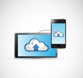 Вычислительная цепь облака таблетки и телефона Стоковые Фотографии RF