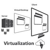 Вычислять виртуализации и концепция управления данными вектор Стоковое фото RF