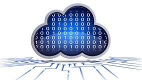 Вычислять облака бесплатная иллюстрация