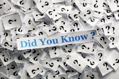 Вы знали? Стоковые Фотографии RF