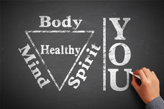 Вы разум души духа тела здоровый Стоковые Фотографии RF