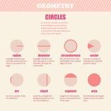 Геометрия круга иллюстрация вектора