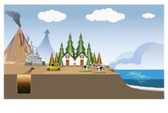Геотермические генерирования електричества тепловой энергии бесплатная иллюстрация