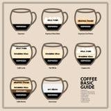 Гид кофе основной Стоковая Фотография