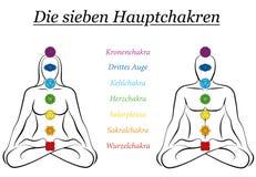 7 главным образом пар имен Chakras немецких иллюстрация вектора