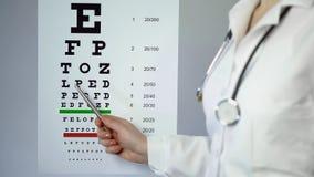 Глазной врач указывая на медицинскую таблицу с письмами, рассматривая зрение пациентов стоковое фото rf