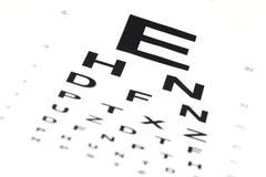 глаз диаграммы Стоковая Фотография