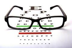 глаз диаграммы Стоковое Изображение RF