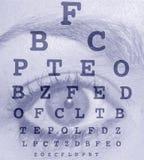 глаз диаграммы бесплатная иллюстрация