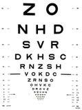 глаз диаграммы snellen Стоковые Фото
