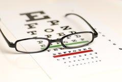 глаз экзамена диаграммы Стоковые Изображения