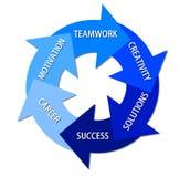голубой успех круга к путю иллюстрация штока