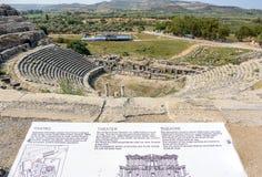 Город древнегреческия Miletus в Didim, Aydin, Турции Стоковое Фото