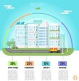 Город Eco вектора infographic Стоковое Изображение RF
