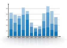 Голубая диаграмма в виде вертикальных полос Стоковые Изображения RF