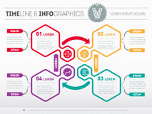 График данным по вектора процесса технологии Шаблон сети для circ Стоковые Фотографии RF