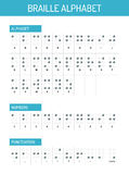 График алфавита Шрифта Брайля Стоковые Фотографии RF