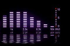 график выравнивателя Стоковая Фотография RF