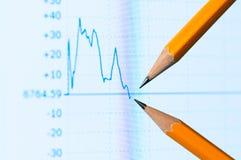 График состояния запасов анализа цветастый на мониторе Стоковые Изображения