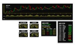 График состояния запасов в мониторе Стоковое Изображение RF