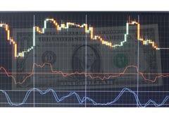 График состояния запасов на предпосылке долларовых банкнот одного Стоковая Фотография RF
