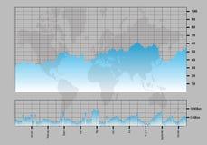 График состояния запасов с барами тома и картой мира Стоковое Изображение RF
