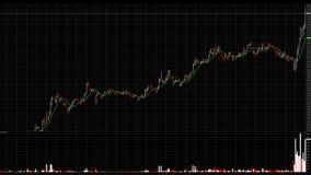 График состояния запасов тенденции к повышению, рынок тенденцией к повышению курсов, новая высота сток-видео