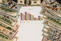 Графическое представление бизнес-плана, концепции работы дела: экономика, бухгалтерия, работа, офис Стоковые Фотографии RF