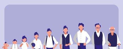 Группа в составе характер воплощения членов семьи иллюстрация вектора