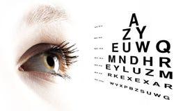 Глаз с концом диаграммы зрения испытания вверх Стоковое Фото